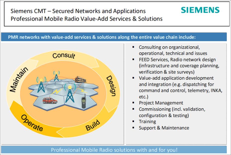 Siemens PMR ESS – Siemens Site Planning